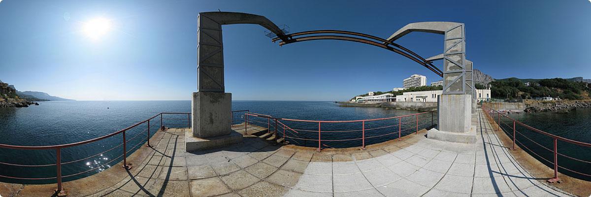 360° панорама «санаторий Форос»